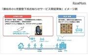 藤枝市とソフトバンク、登下校お知らせサービス実証実験開始