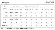 【高校受験2020】【中学受験2020】神奈川県私立の納付金、中高ともに1万以上値上げ