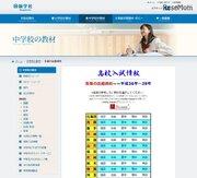 【高校受験2018】47都道府県の公立高校入試、教科別出題傾向と対策