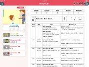 mpi松香フォニックス・ソフトバンクC&S、小学校向け英語タブレット教材発売