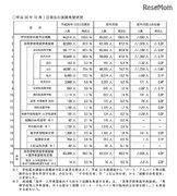 【高校受験2019】埼玉県進路希望状況調査・倍率(10/1現在)大宮・理数2.43倍