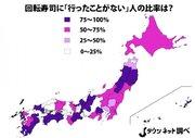 回転寿司、実は「都会の食文化」だった  「経験率」に顕著な差、全国調査で判明