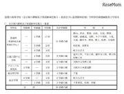 【高校受験2019】大阪府公立高の募集定員…箕面・八尾など学級減