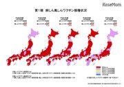 2017年度のMR接種率、第2期は37都道府県で目標下回る