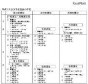 【高校受験2019】愛知県公立高校入試、リーフレット公開