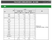 東京都立高校、H30年度3学期転学・編入学…日比谷など171校募集