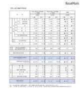 【高校受験2019】京都府の進路希望状況(11/10時点)堀川・探究が1.83倍