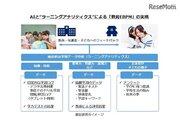 京都市教委×NEC×京大「未来型教育」実証事業を開始