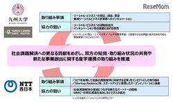 画像:ソーシャルビジネス普及・加速に向け産学連携…九州大学・NTT西日本