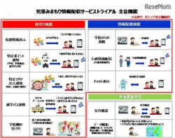画像:NTT西日本、LINEを活用した児童みまもり検証