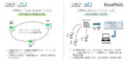 大阪市、LINEアカウント開設…災害時の情報発信などに活用