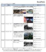特別公開・謎解き探検など「てっぱく鉄はじめ2019」1/2-14